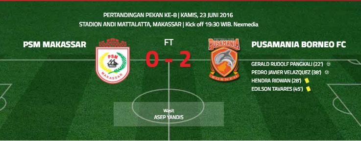 Pertandingan PSM vs PBFC (Indonesiansc)