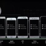SMARTPHONE TERBARU : Daya Tahan Baterai Samsung Galaxy S7 Paling Kuat