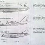 KONSEP AIRLANDER : Begini Bentuk Pesawat Masa Depan?