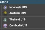 PIALA AFF U-19 2016 : Babak Pertama, Indonesia Ditahan Australia 1-1, Thailand Ungguli Kamboja 2-1