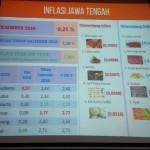 INFLASI JATENG : BPS Klaim Pemerintah Berhasil Kendalikan Laju Inflasi di Jateng