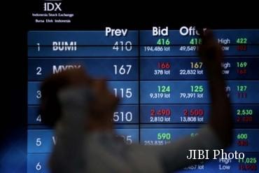 Ilustrasi pergerakan saham. (Nurul Hidayat/JIBI/Bisnis)