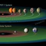 Ini Fakta Temuan NASA Exoplanet Layak Huni