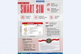 22.371 Smart SIM Dibagikan di Boyolali, Bisa Buat Nyimpan Uang