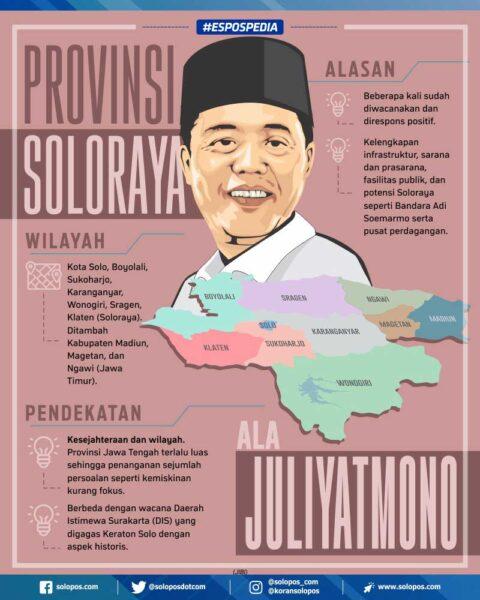 Legislator Solo Dukung Soloraya Jadi Provinsi Baru Tapi...