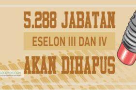 Infografis Hapus Jabatan (Solopos/Whisnupaksa)