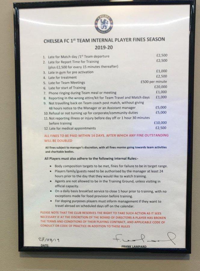 Aturan Chelsea (TheSportmenBet)
