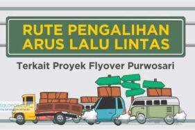 Infografis Flyover Purwosari (Solopos/Whisnupaksa)