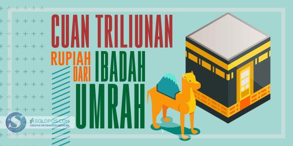 Cuan Triliunan Rupiah dari Ibadah Umrah