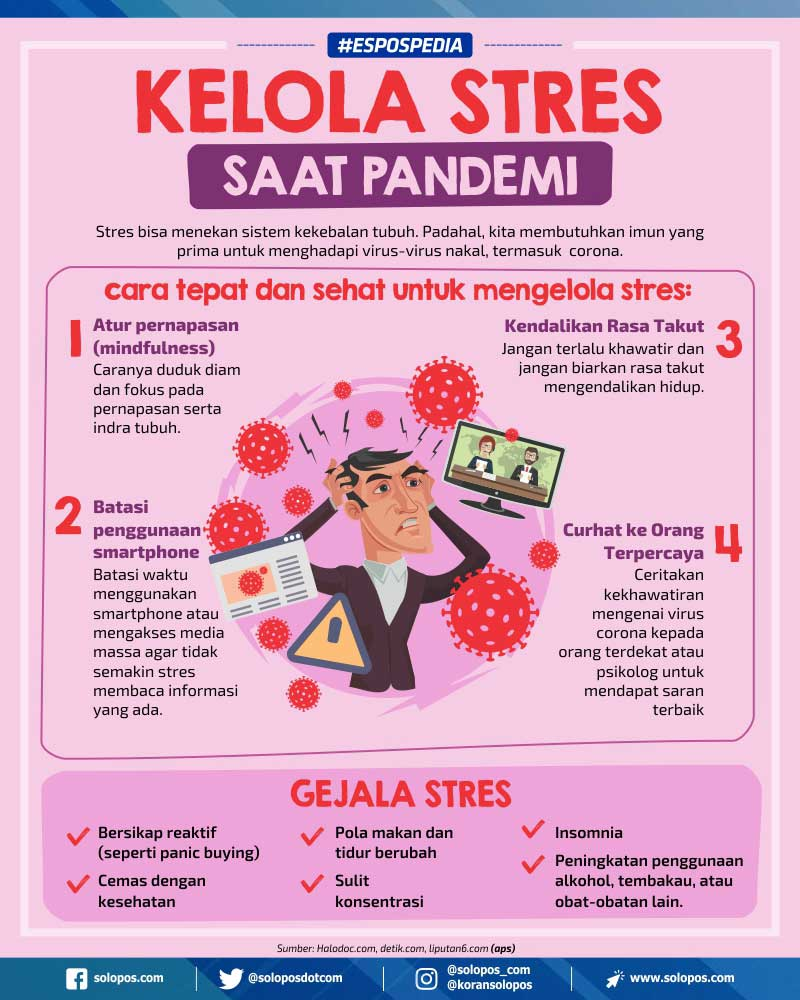 Infografis Stress (Solopos/Whisnupaksa)