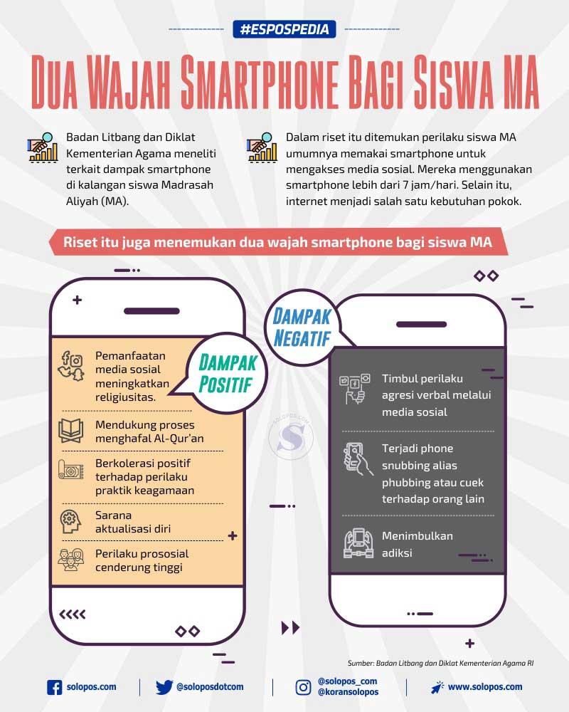 Infografis Dua Wajah Smartphone (Solopos/Whisnupaksa)