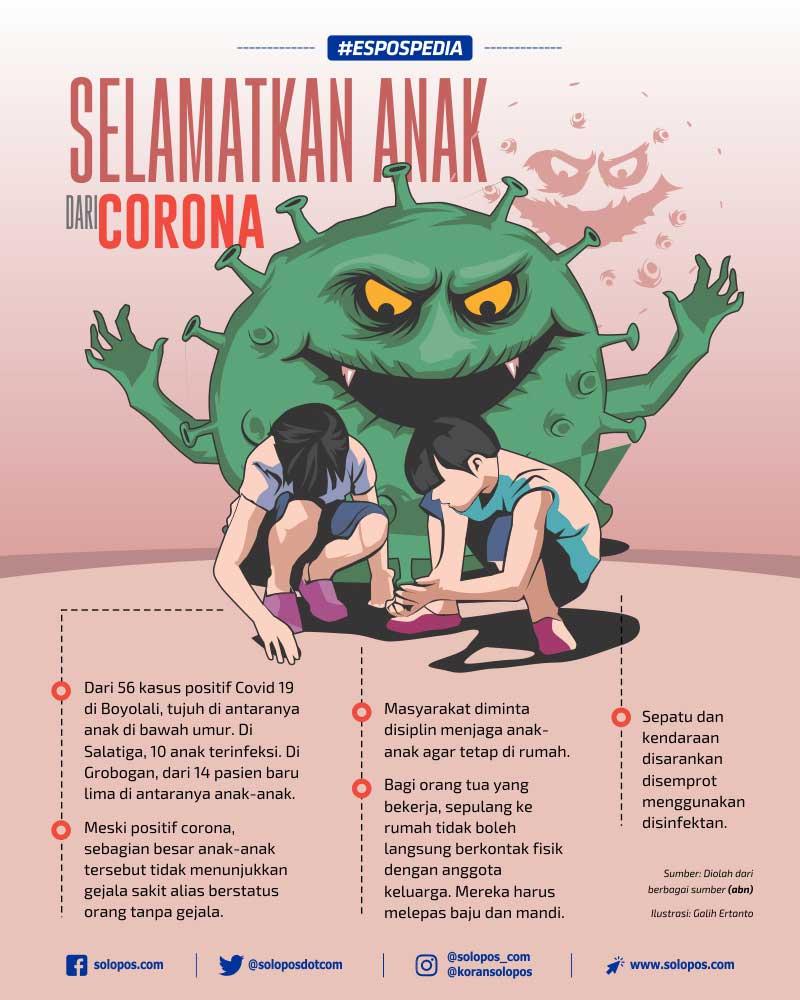 Infografis Covid 19 Serang Anak (Solopos/Whisnupaksa)