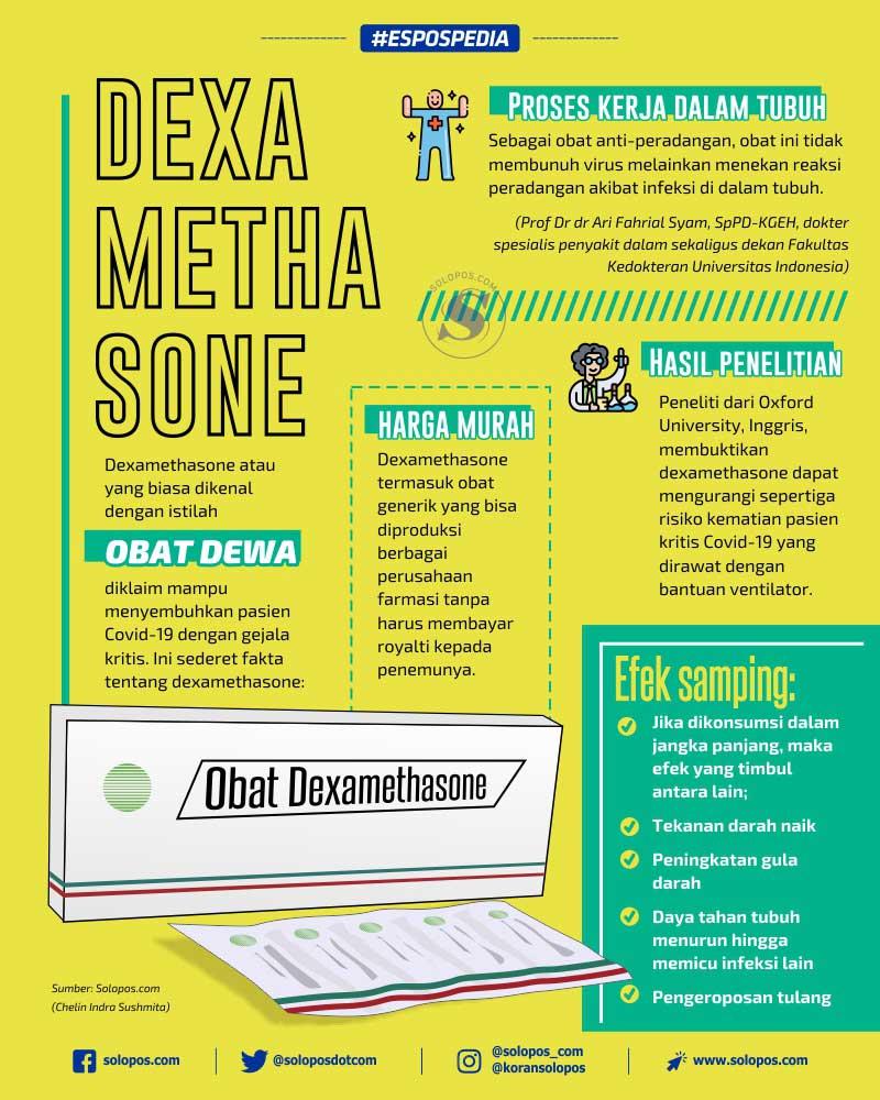 Infografis Dexamethasone (Solopos/Whisnupaksa)