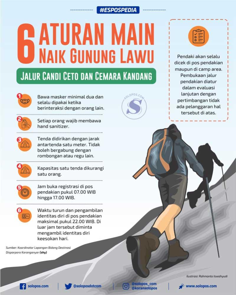 Infografis Aturan Naik Lawu (Solopos/Whisnupaksa)