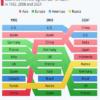 Wuih! Indonesia Diramal Jadi Negara No. 5 dengan PDB Terbesar di Dunia pada 2024