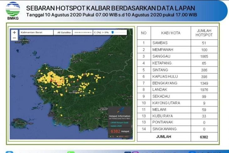 6.382 'Hotspot' Terdeteksi di Kalbar, Bakal Kabut Asap Lagi?