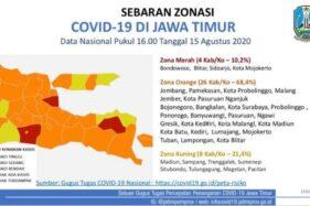 4 Daerah di Jawa Timur ini Masih Zona Merah Covid-19