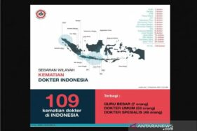 Berita Duka: 109 Dokter di Indonesia Meninggal Akibat Covid-19