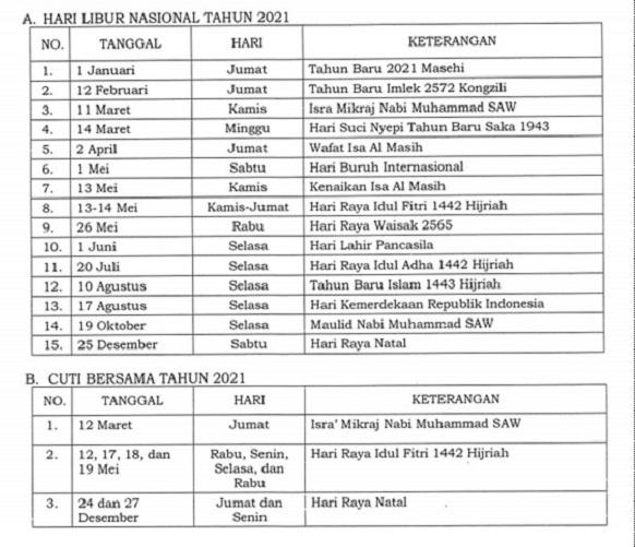 Ada 23 Libur Nasional Dan Cuti Bersama Di Kalender 2021