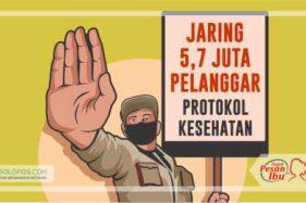 Audiens Solopos FM Pilih Prokes Diperketat Daripada Perpanjang PPKM