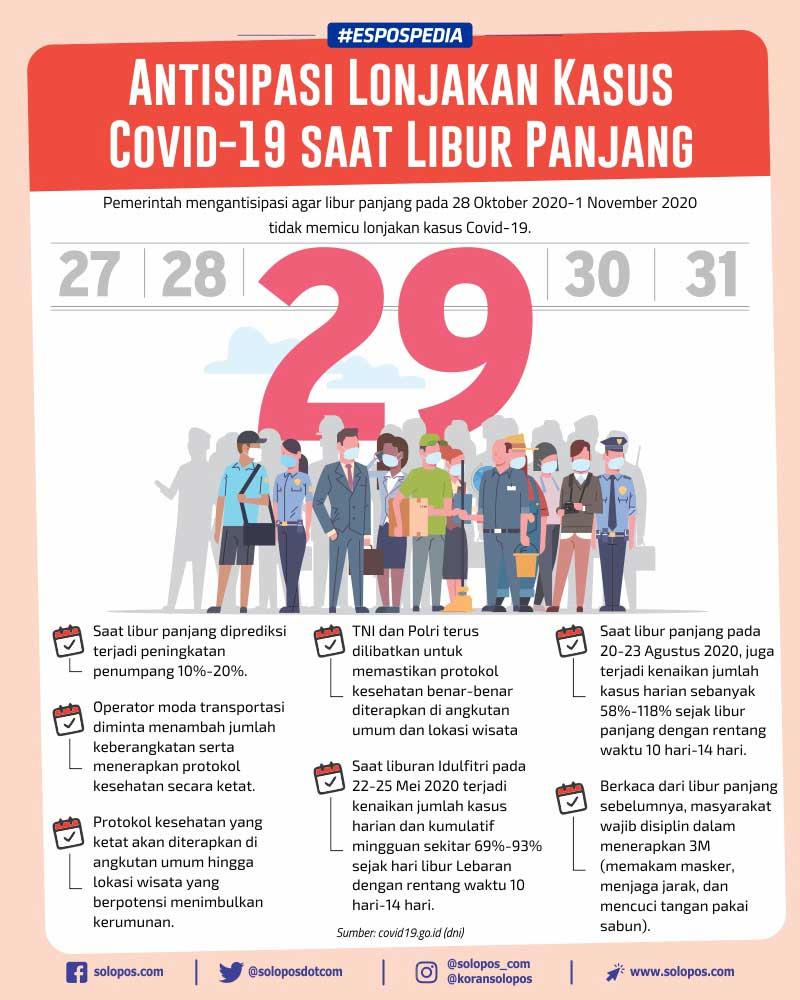 Infografis Antisipasi Covid-19 (Solopos/Whisnupaksa)