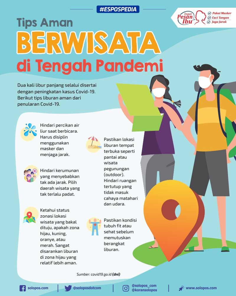 Infografis Tips Aman di Tengah Pandemi (Solopos/Whisnupaksa)