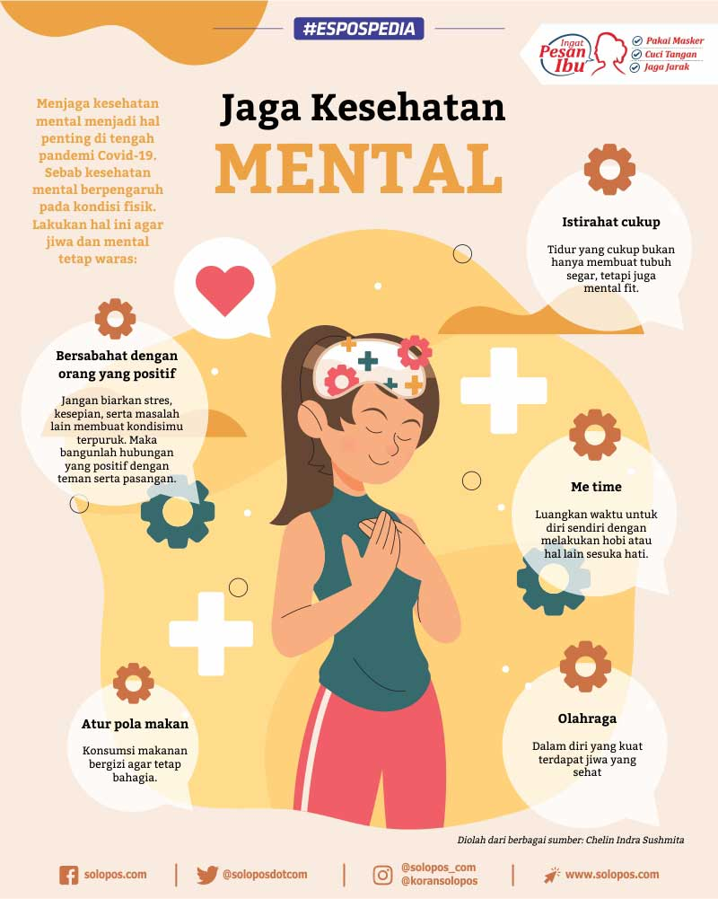 Infografis Jaga Kesehatan Mental (Solopos/Mahfud Burhanuddin)