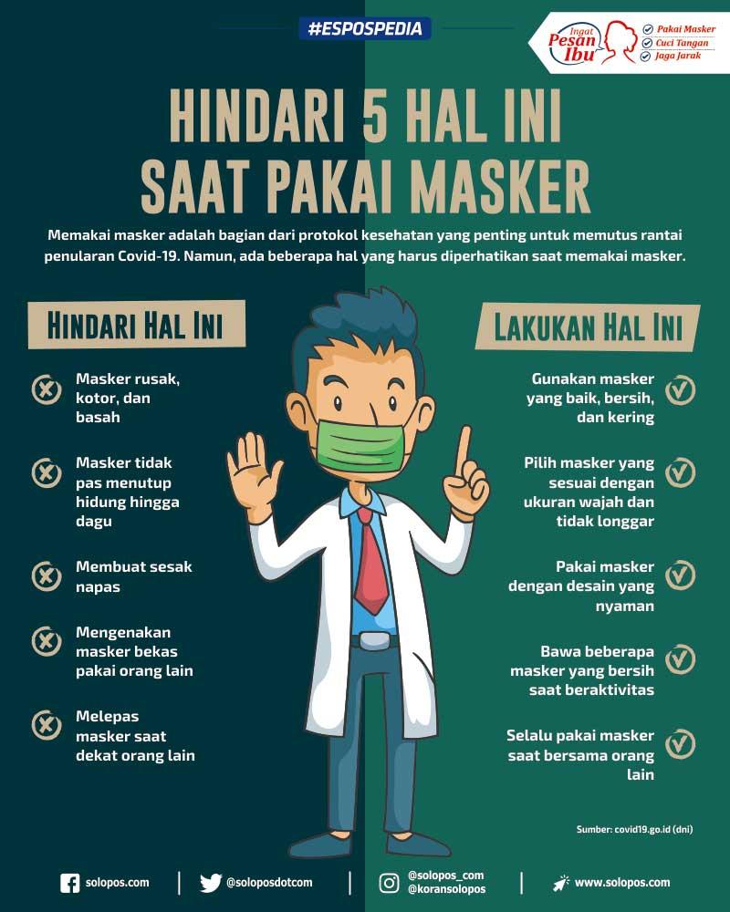 Infografis Memakai Masker (Solopos/Whisnupaksa)