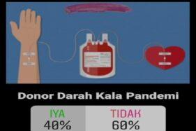 Pendonoran Darah Kala Pandemi Covid-19, 40% Ya Sisanya Tidak