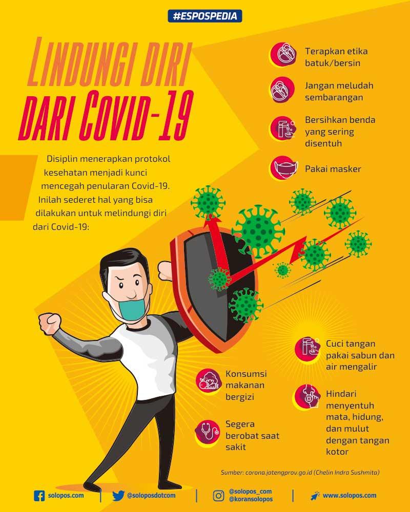 Infografis Lindungi Covid-19 (Solopos/Whisnupaksa)