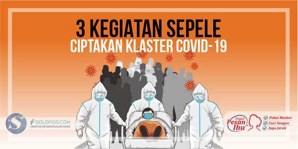 Infografis Klaster Covid-19 (Solopos/Whisnupaksa)