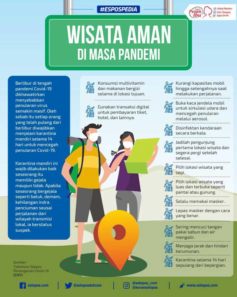 Infografis Wisata Aman (Solopos/Whisnupaksa)