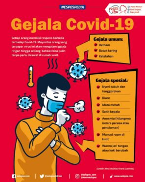 Infografis Gejala Covid-19 (Solopos/Whisnupaksa)