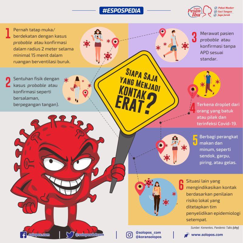 Infografis Kontak Erat (Solopos/Whisnupaksa)
