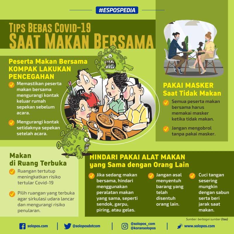 Infografis Makan Bersama (Solopos/Whisnupaksa)