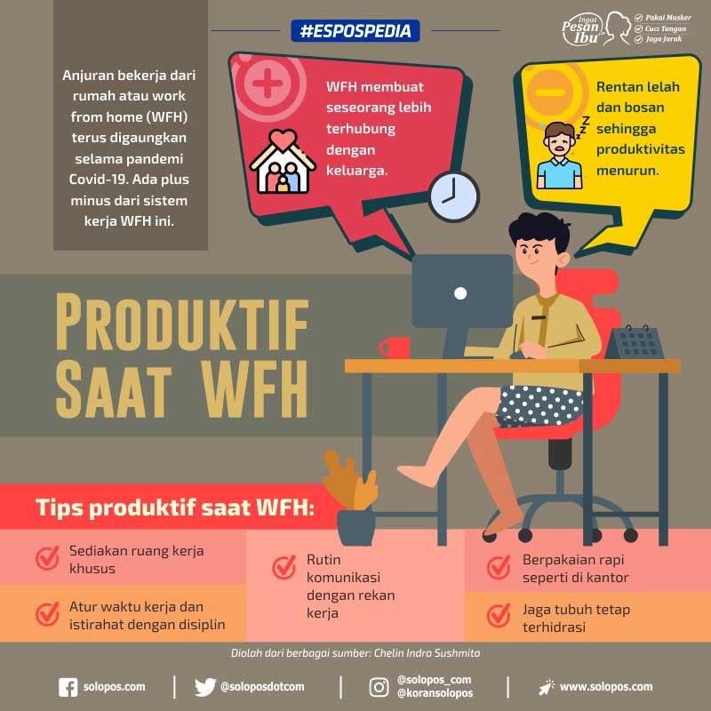Infografis WFH (Solopos/Whisnupaksa)