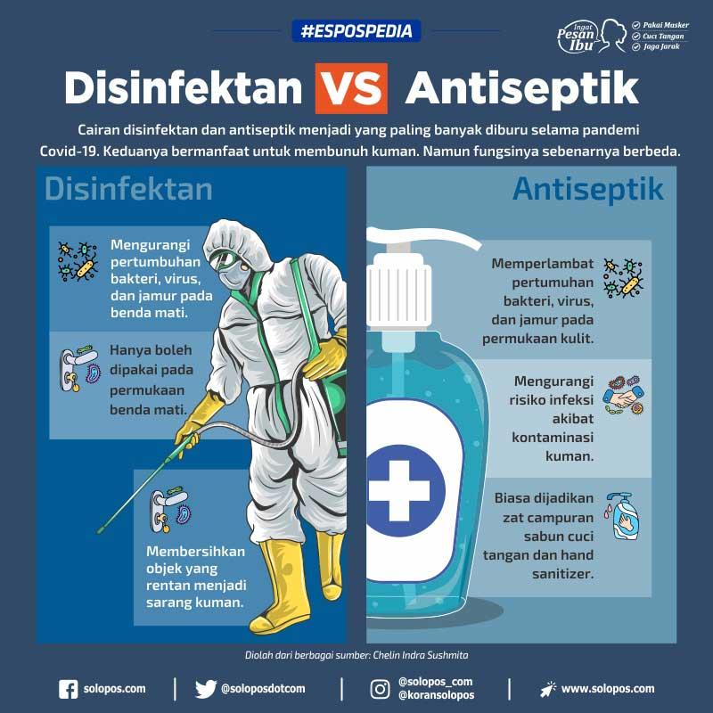 Infografis Disinfektan (Solopos/Whisnupaksa)