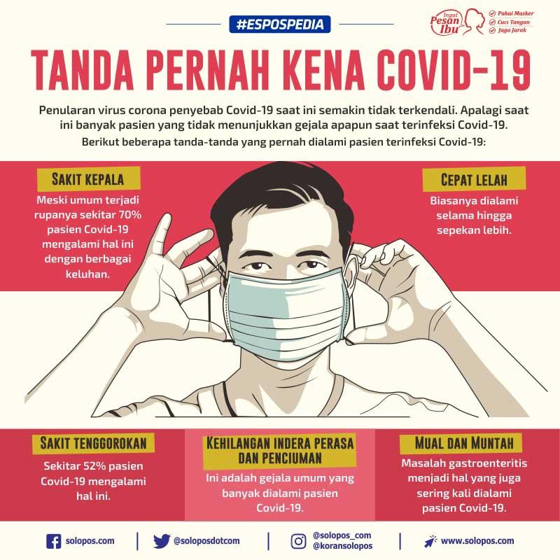 Infografis Tanda Kena Covid-19 (Solopos/Whisnupaksa)