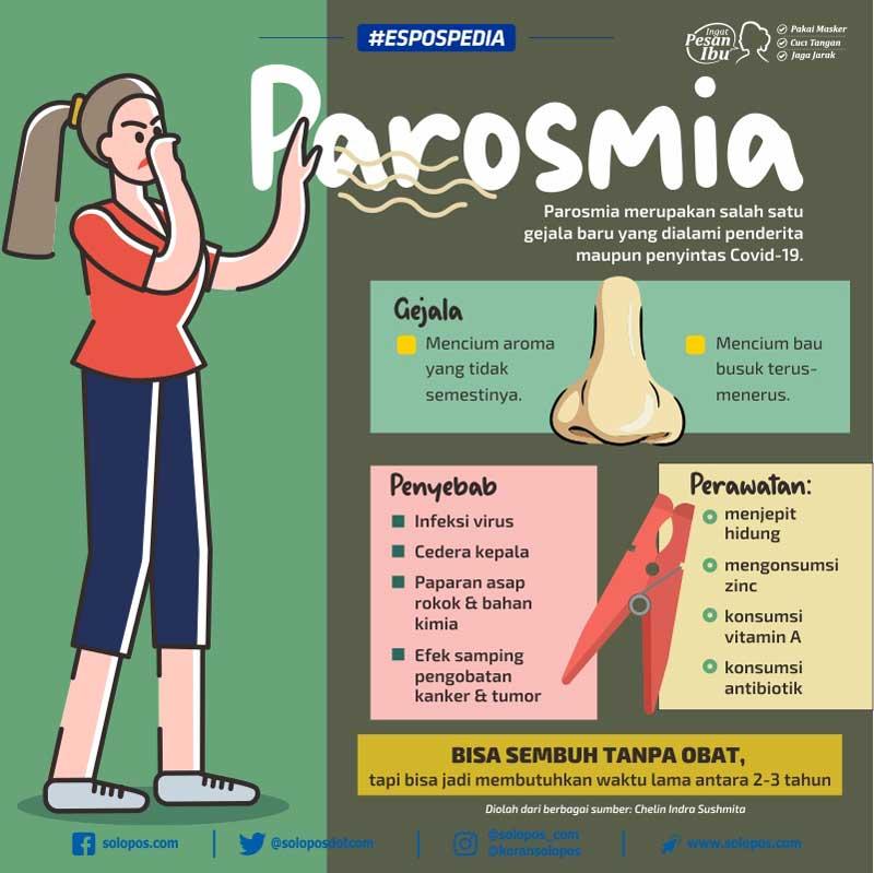 Infografis Parosmia (Solopos/Whisnupaksa)
