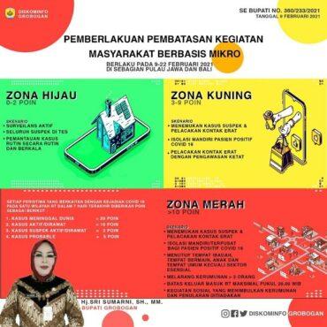 Infografis pelaksanaan PPKM mikro di Kabupaten Grobogan (Diskominfo Grobogan)