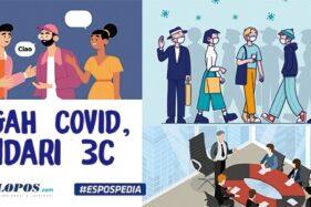 Cegah Covid-19, Hindari 3C!