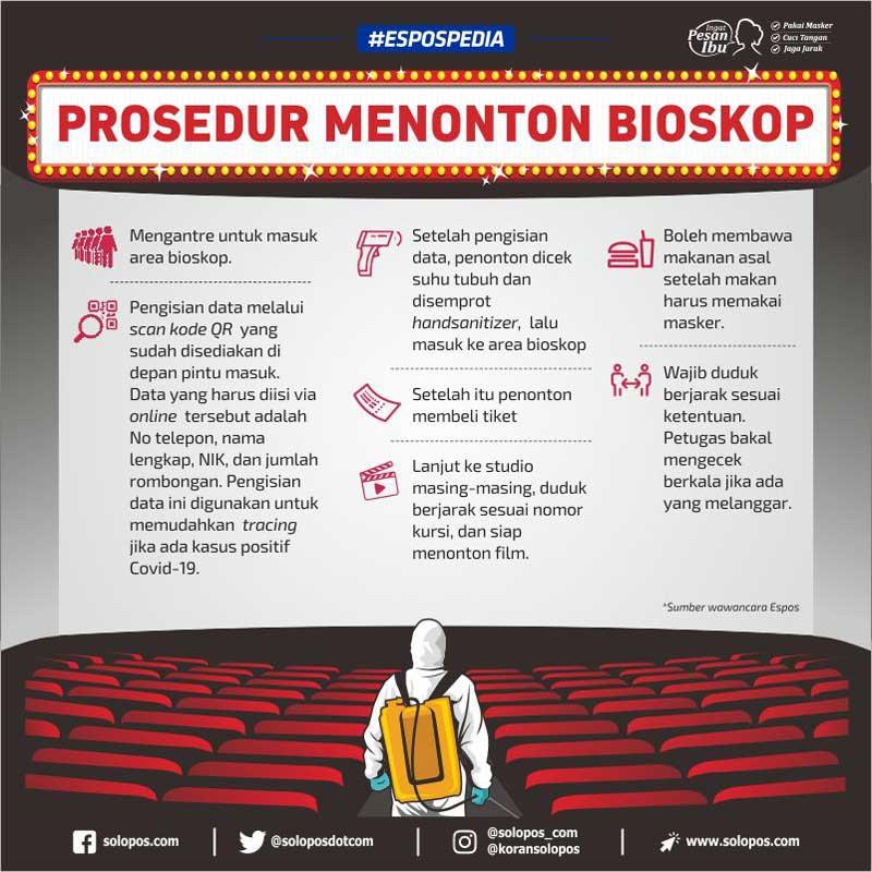 Infografis Menonton Bioskop (Solopos/Whisnupaksa)