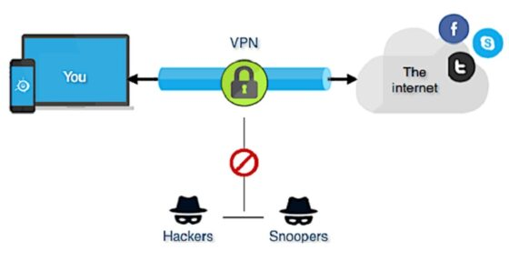 Virtual Private Network atau VPN (networkencyclopedia.com)