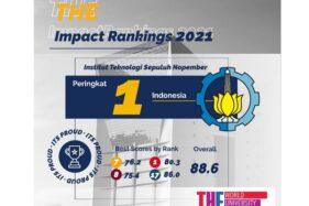 THE Impact Ranking 2021, ITS Peringkat 1 Indonesia dan 64 Dunia