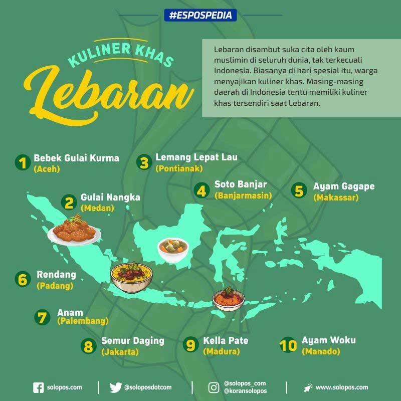Infografis Kuliner Lebaran (Solopos/Whisnupaksa)
