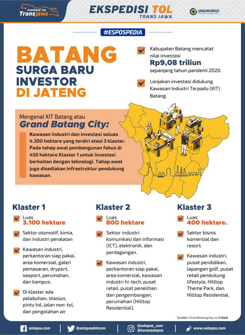 Infografis Surga Baru Investor Jateng (Solopos/Whisnupaksa)