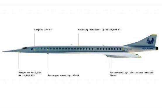 Amerika Produksi Pesawat Penumpang Super Cepat