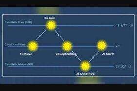 Matahari Terbit dari Utara Viral, Begini Penjelasan BMKG...