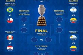 Jadwal Siaran Langsung Perempat Final Copa America 2021: Brasil Vs Chile, Argentina Vs Ekuador