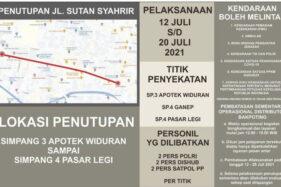 Pengumuman! Jl Sutan Syahrir Ruas Apotek Widuran-Simpang 4 Pasar Legi Solo Ditutup